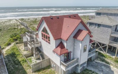 Outer Banks Market Year End Review 2020
